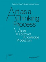 Art as a Thinking Process