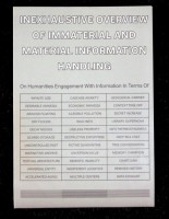 Inexhaustive Overview Of Immaterial And Material Information Handling