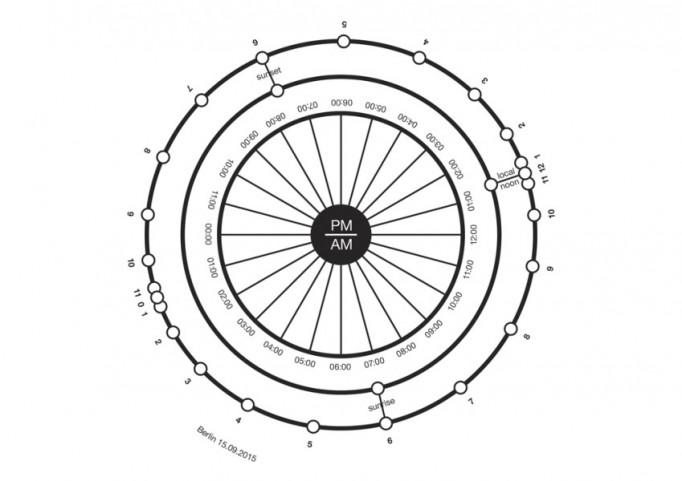 time-piece-additive-synthesis-bellskizze-849x600