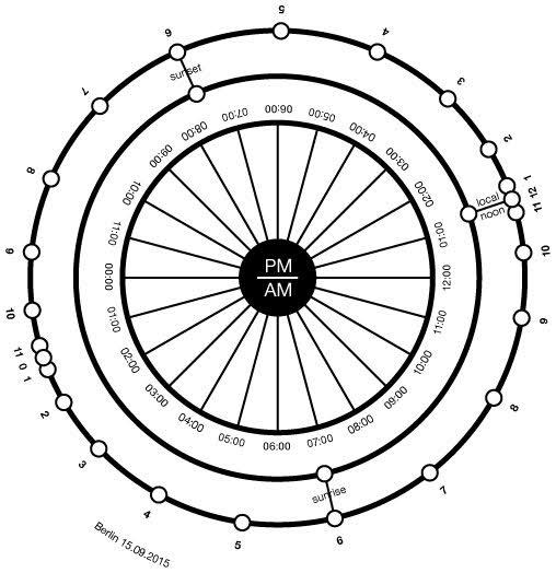 Storelli-Engelmann-timepiece