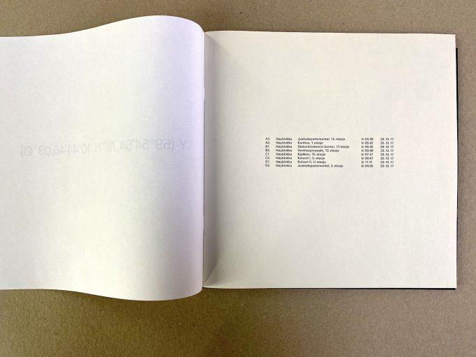 y-59-54-54-76-n-10-44-46-03-o-alexander-rishaug-oslobiennalen-first-edition-2019-2024-motto-books-9788269020472-3